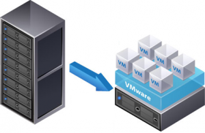 Virtualization can take many servers and combine them onto a single server saving you power and cooling costs